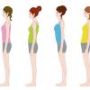 【骨盤矯正/美容矯正】О脚矯正、姿勢矯正などについて